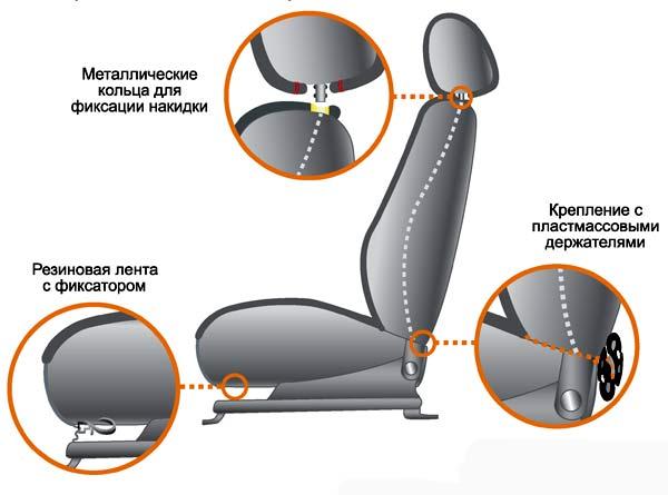 Как сшить накидку на сидение в автомобиль своими руками