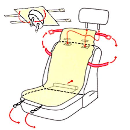 Меховая накидка на сиденье автомобиля выкройки